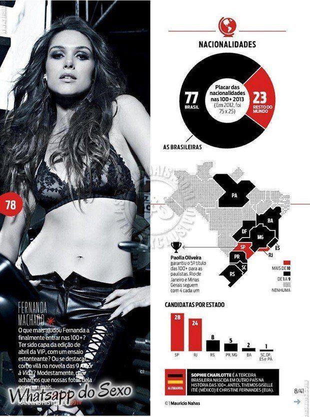 Gostosa Paolla Oliveira posando para a revista como a mulher mais sexy do mundo (10)