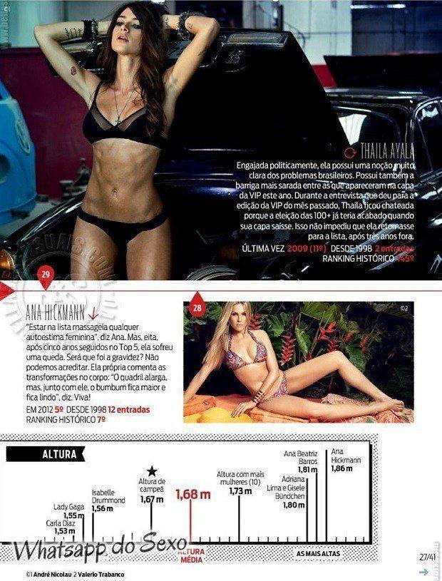 Gostosa Paolla Oliveira posando para a revista como a mulher mais sexy do mundo (29)