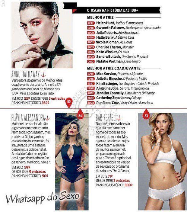 Gostosa Paolla Oliveira posando para a revista como a mulher mais sexy do mundo (8)